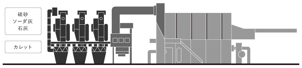 ガラスの生産工程1